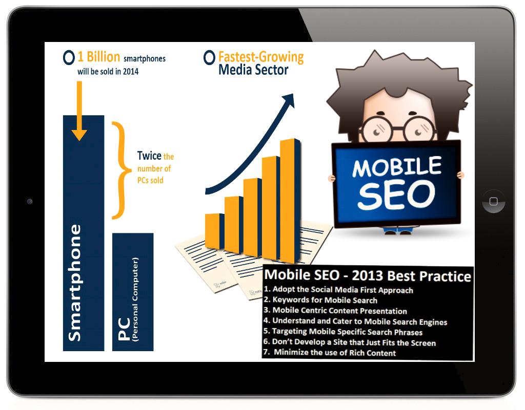 Alasan Mobile Web dapat Meningkatkan Strategi SEO Anda