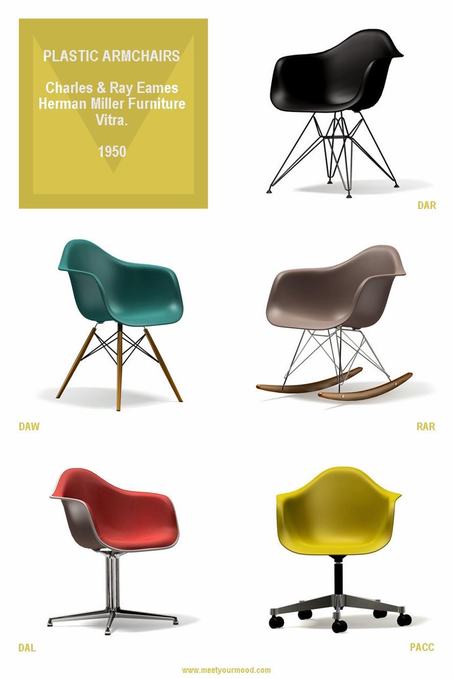 Sedie design usate sedie ufficio vitra usate with sedie for Sedie vitra ufficio