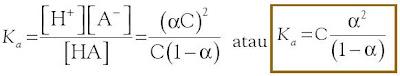 tetapan ionisasi asam