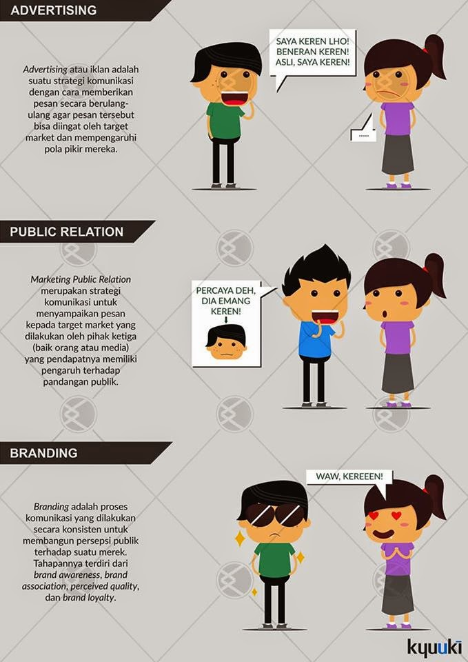 Branding, Advertising dan Marketing Public Relation