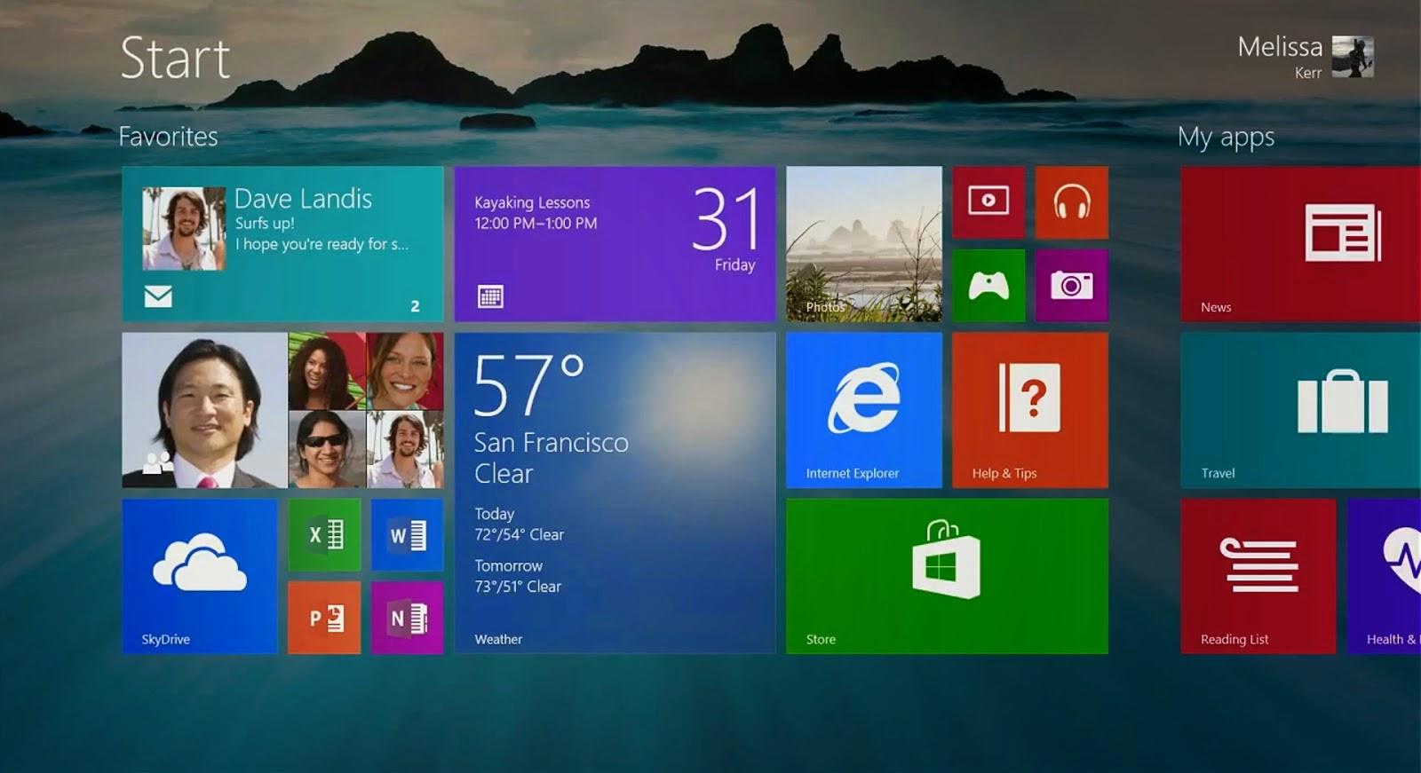 windows 8.1 pro 32 bit torrent download