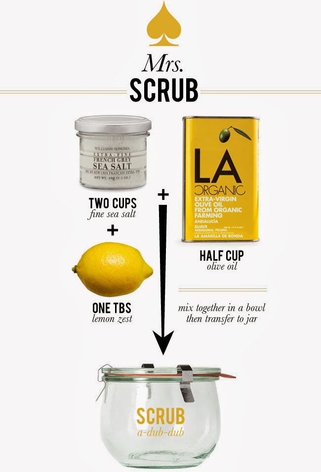 homemade lemon scrub