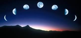 Pengertian dan fungsi Bulan