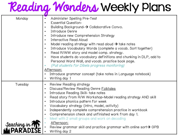 Teaching in Paradise: Reading Wonders Weekly Teaching Plans