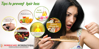 Hairloss Treatment