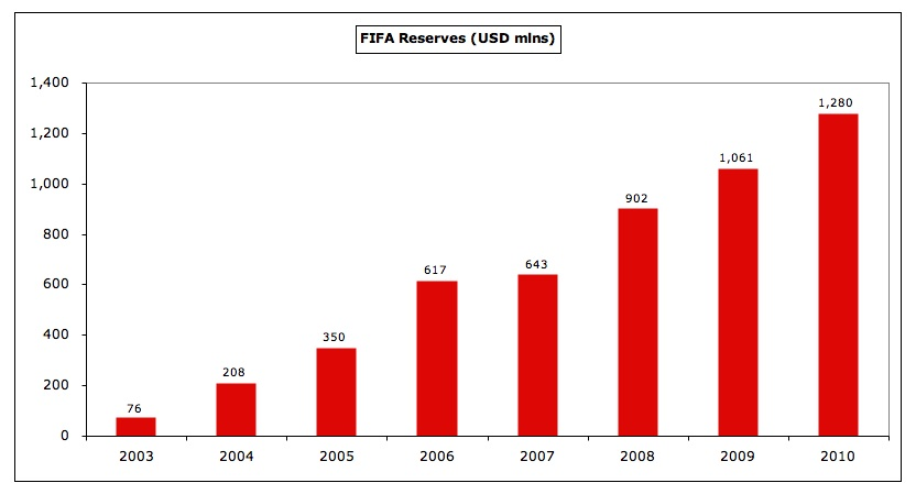 """tfc estimated financials for 2006 and 2007 """"non-gaap financial measure"""" under sec rules the reasons we use   december 31, 2005, bcc estimated that the tax-adjusted net fair value of these  items  traffic growth through at least 2007, although disease out- breaks   and the rocketdyne divestiture in 2005 and a favorable tfc settlement."""
