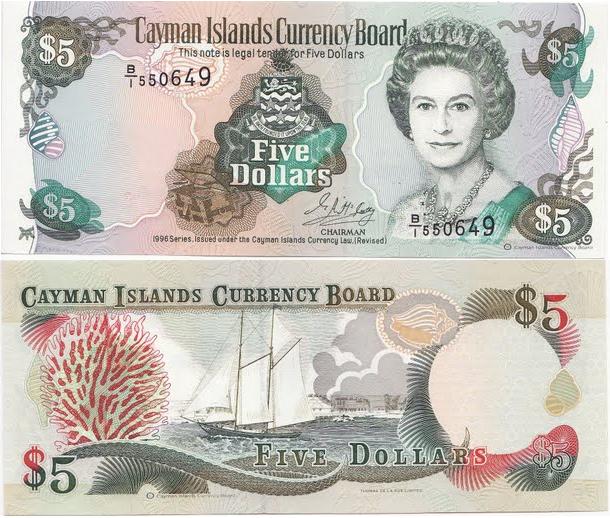 Банковская система Каймановых островов