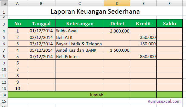 Format Laporan Keuangan Perusahaan Kontraktor Excel Peatix