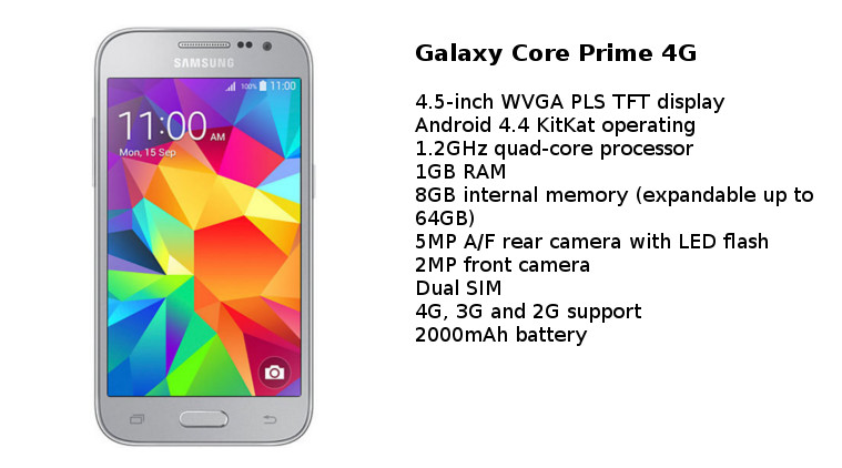 Welcome To Slickbuy Samsung Galaxy Core Prime And Samsung Galaxy Core 2