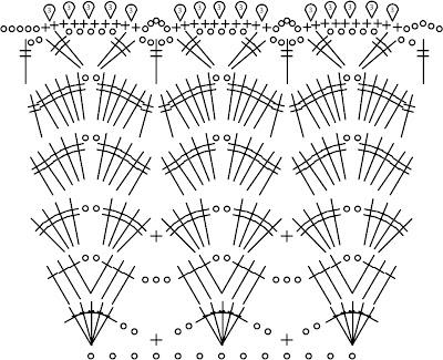 Схема вязания оборок крючком для платья, юбки