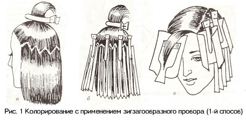 Схемы современного окрашивания волос 118