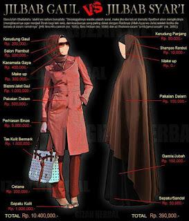 Cara Berjilbab Modis Modern yang Benar menurut Islam