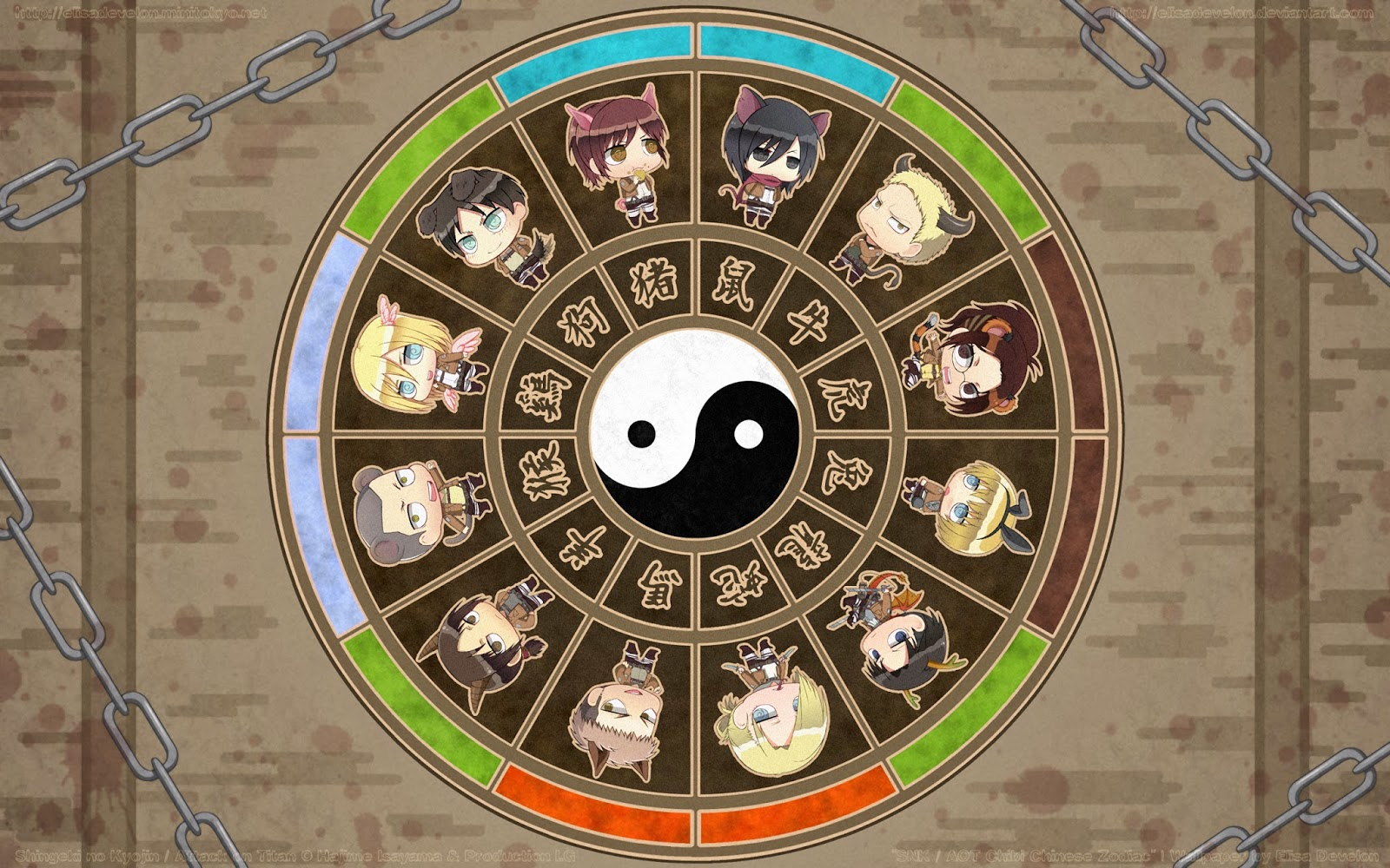 Shingeki no Kyojin Chinese Zodiac