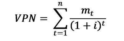formulas finanzas Según la información financiera trabajada, el índice dupont nos da una rentabilidad del 57,14%, de donde se puede concluir que el rendimiento mas importante fue debido a la eficiencia en la operación de activos, tal como se puede ver en el calculo independiente del segundo factor de la formula dupont.