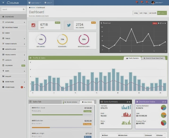 Cloud Admin - Bootstrap 3 Responsive Dashboard