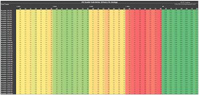 SPX Short Straddle Summary Total Trades Entered version 2