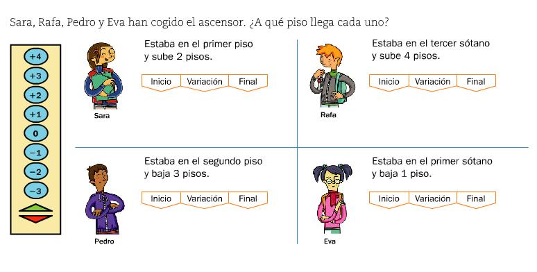 http://www.e-vocacion.es/files/html/143304/recursos/la/U03/pages/recursos/143304_P34.html