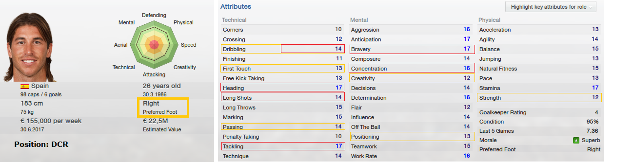 FM13 Sergio Ramos strength and weaknesses