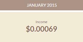cari duit online