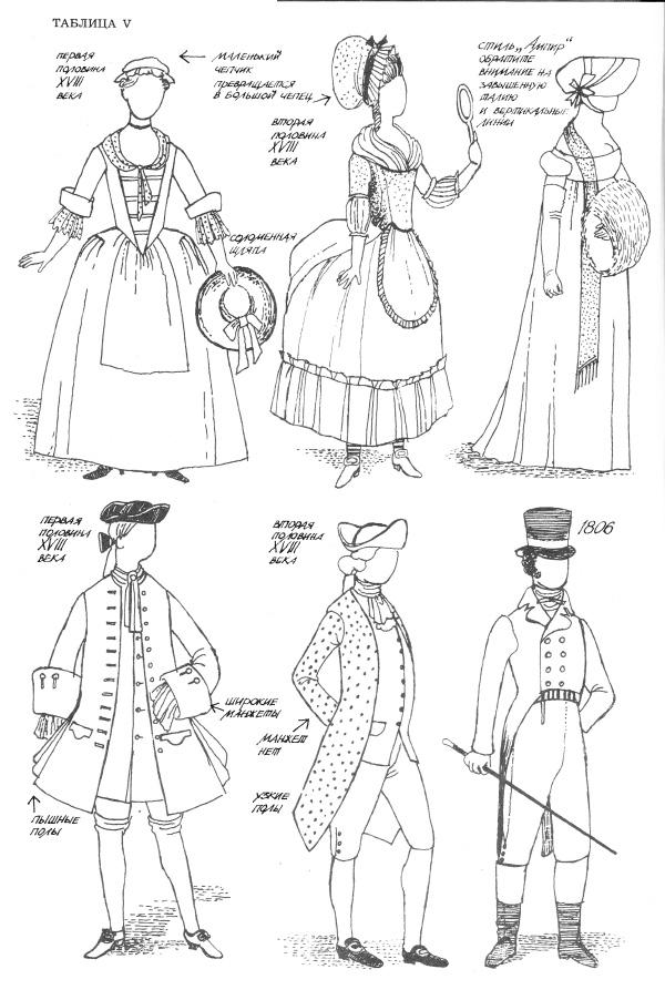 Элит брендовая женская модная одежда