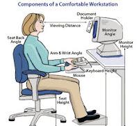 Posisi Duduk Yang Benar Saat Menggunakan Komputer