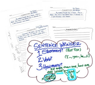 essay wringer Book report by: jackson honderick-hines i read the book wringer by jerry spinelli this book is about a kid named palmer who lives in a town that kills pigeons to raise money for the park.