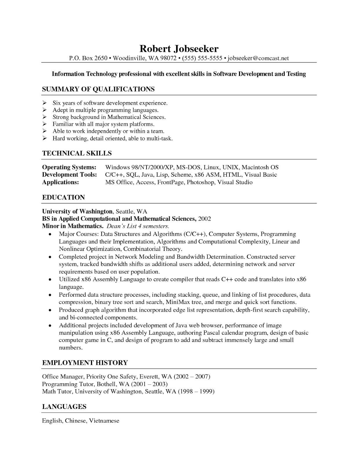 Job Application Letter Quality Assurance