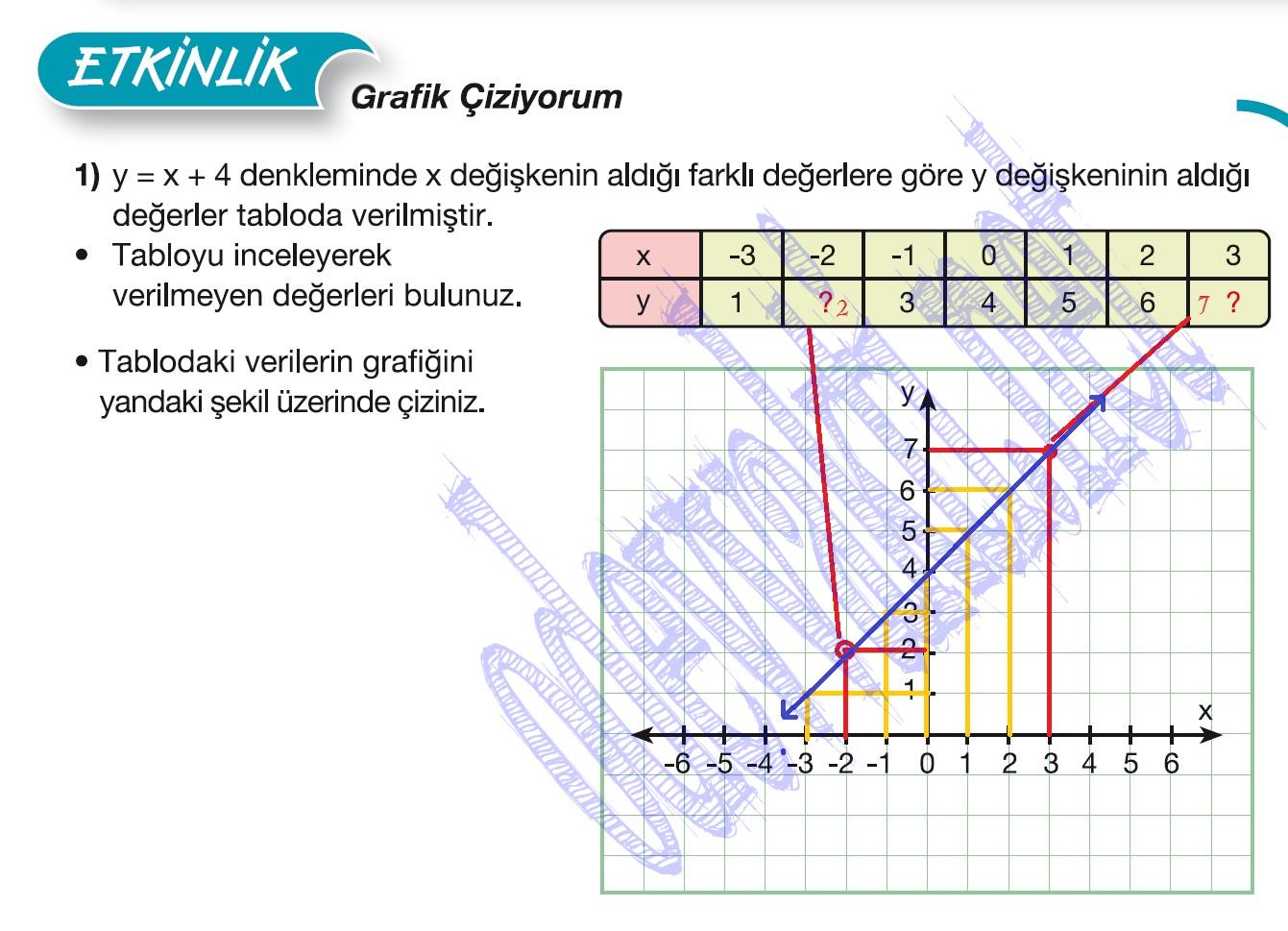 7.+S%C4%B1n%C4%B1f+Matematik+Ders+Meb+69.jpg (1341×969)
