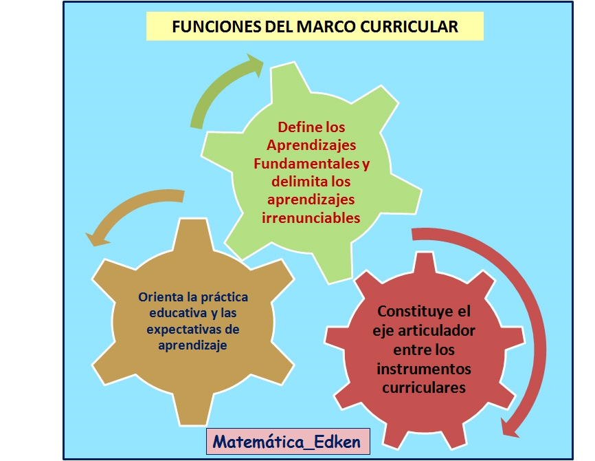 Los Mapas De Progreso En Matematica 2016   newhairstylesformen2014.com