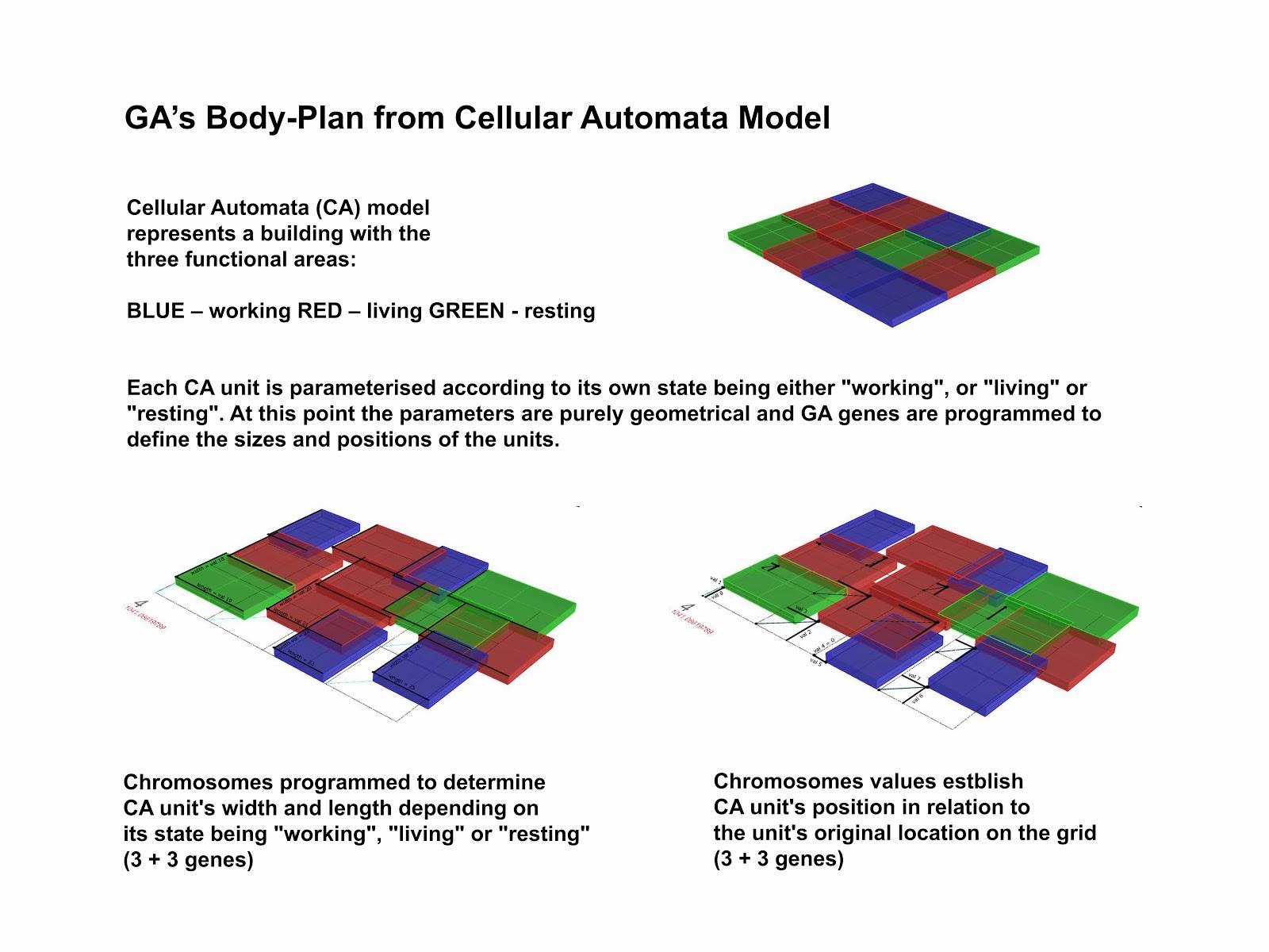 thesis genetic algorithm
