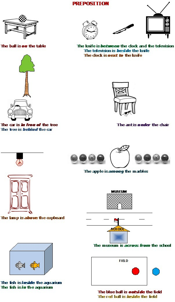 Contoh Soal Preposition Guru Madrasah Blog