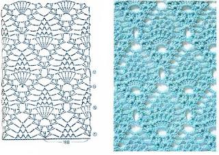 Схемы вязания шали - Вязание крючком, мотивы, схемы для