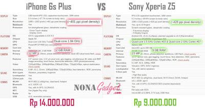perbandingan spesifikasi iPhone6s+ dengan Xperia Z5