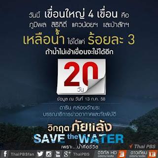 วิกฤตน้ำ ประเทศไทย