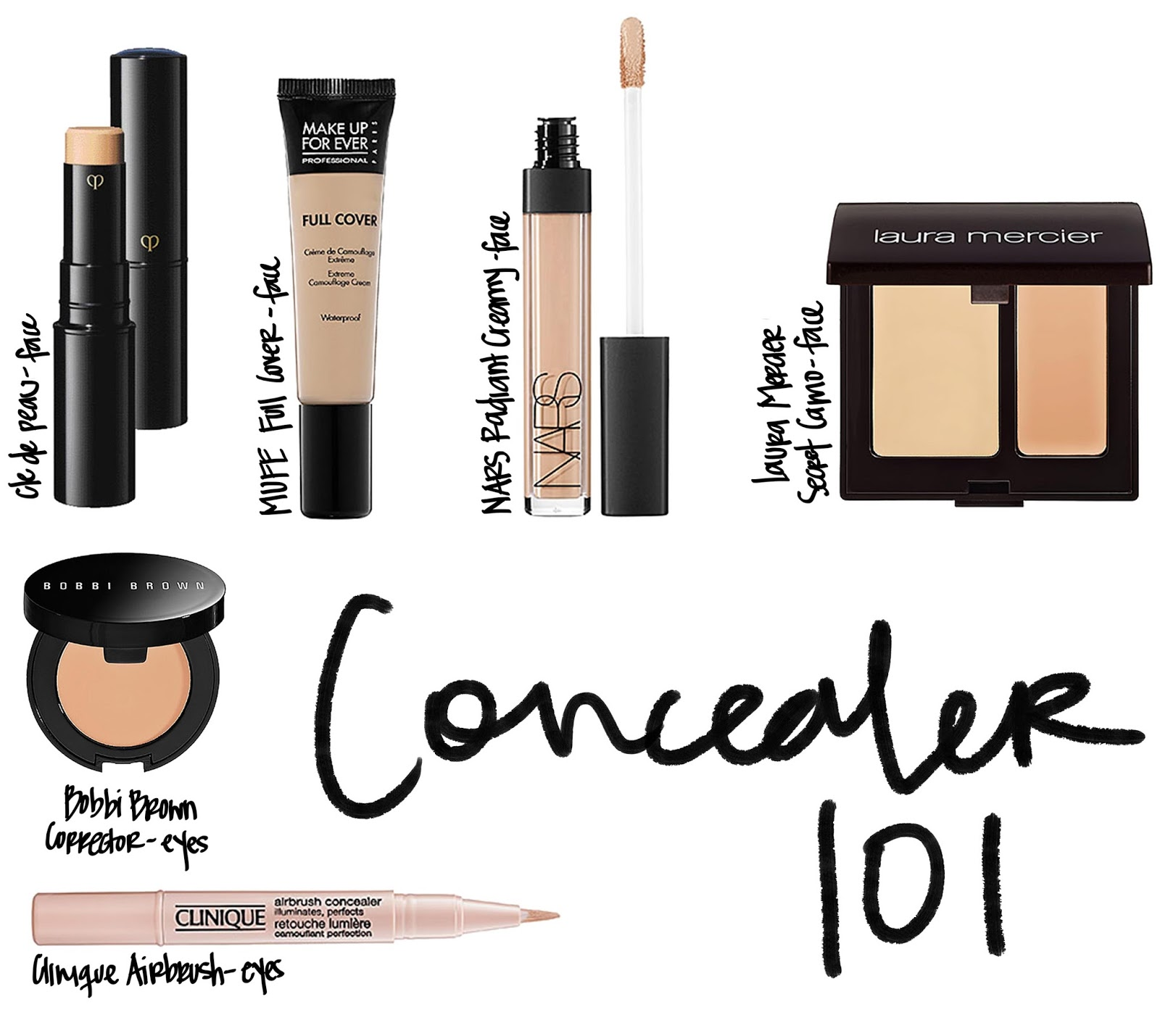 how to use concealer on face dailymotion