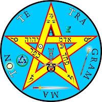 Tetragrama Vínculo COmún