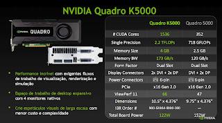 Nvidia® Quadro® K5000