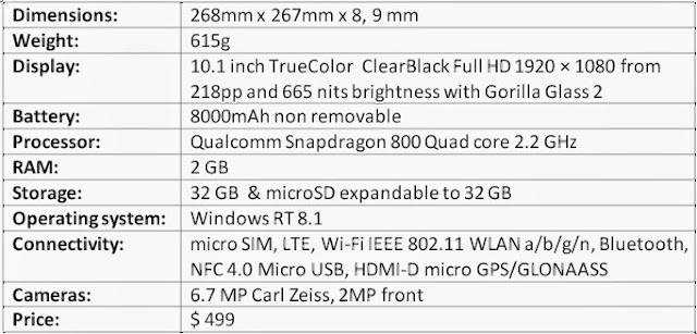 Lumia 2520 specs,Lumia 2520 specifications