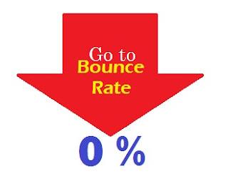 Trik Agar Bounce Rate Blog Tidak Gendut