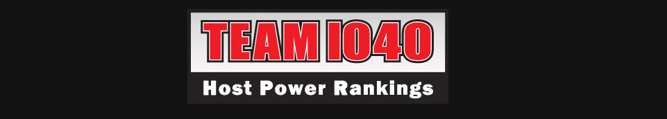 Team 1040 Host Rankings