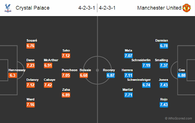 Possible Lineups, Team News, Stats – Crystal Palace vs Manchester United