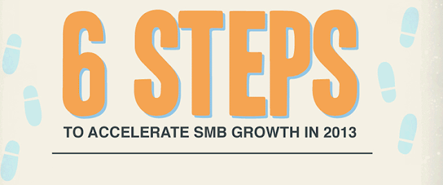 How To Accelerate SMB Growth in 2013 : 6 Steps Infographic