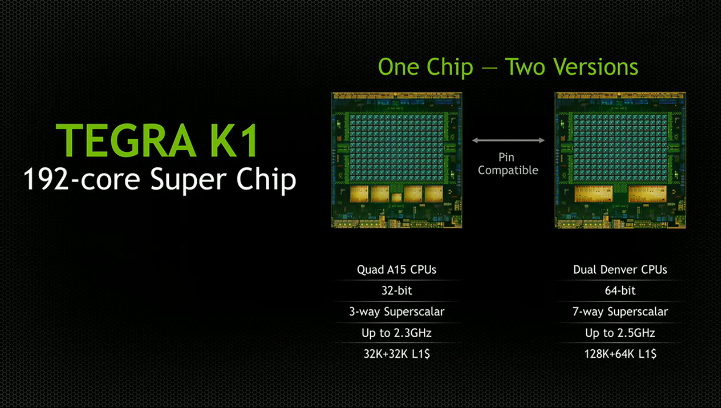nvidia-announces-tegra-k1-64-bit-192-cores-gpu