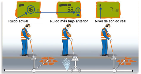 Tarot gratis consultas las 24 horas al d a mayo 2012 for Fugas de agua madrid