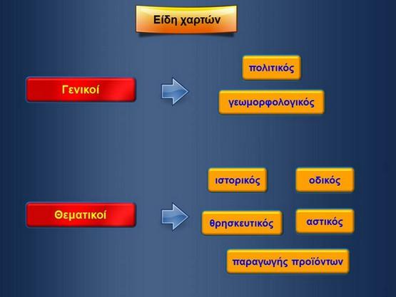 http://ebooks.edu.gr/modules/ebook/show.php/DSDIM-E100/692/4593,20775/extras/ged02_eidh-xarton/index.html