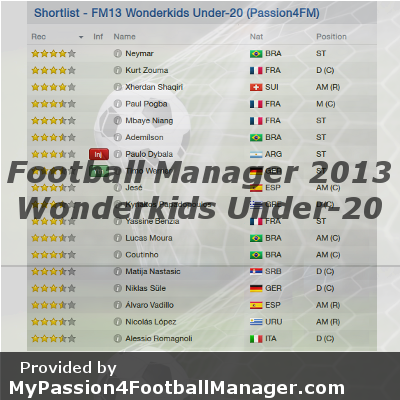FM13 Download Wonderkids Shortlist