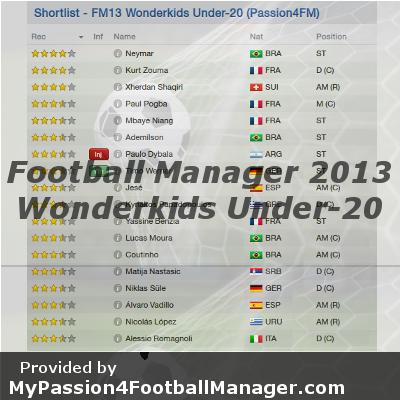FM13 Download Wonderkids Shortlist