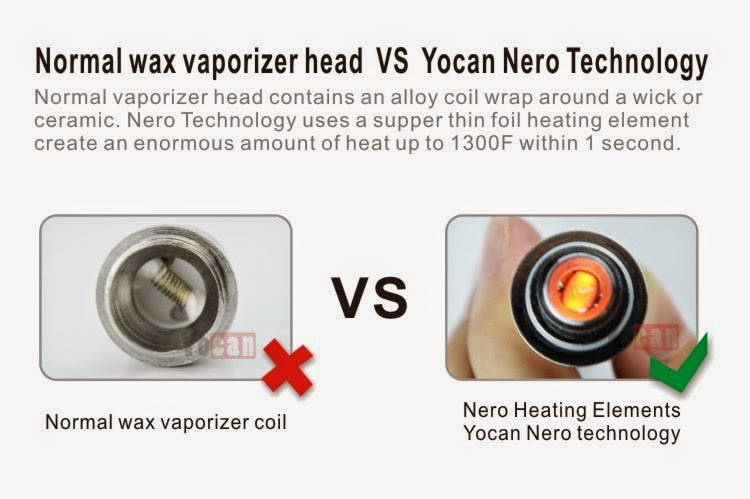 Normal Coil Vs Yocan Nero Technology Coil