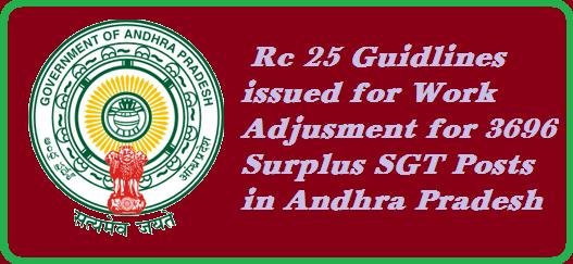 RC 25.Dt.1.1.16 Work Adjustment of 3696 surplus SGT teachers in Andhra Pradesh Guidlines issued for work adjustment in AP for 3696 surplus SGTs . Orders Issused to DEOs http://www.tsteachers.in/2016/01/ap-rc-25-work-adjustment-guidlines-for-surplus-sgt-in-andhra-pradesh.html