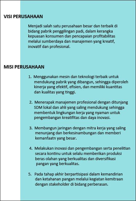 Rps Indonesia Visi Dan Misi